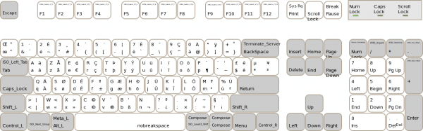 Clavier fr-latin9.png